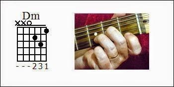Tìm hiểu về các hợp âm trong quá trình học lý thuyết âm nhạc