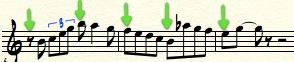 Nâng cao kỹ năng đọc nhạc với 7 bước đơn giản dưới đây